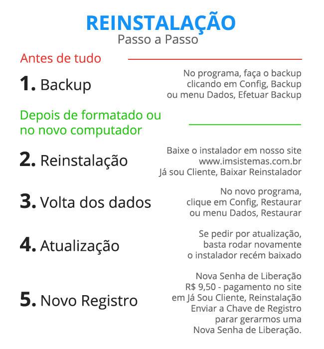 Instruções para Reinstalação